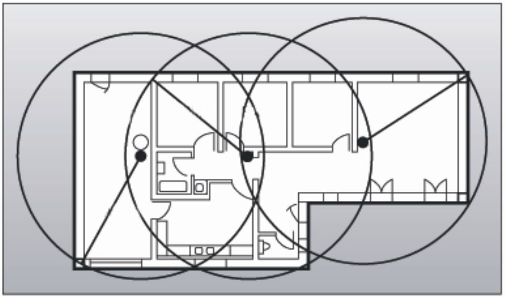 distribuzione delle prese per l'installazione di un aspirapolvere centralizzato